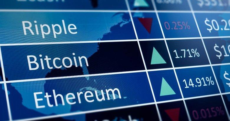Bitcoine yine Çin darbesi