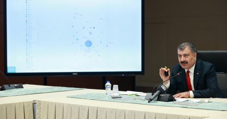 Son dakika: Sağlık Bakanlığı 30 Mart koronavirüs vaka tablosunu paylaştı