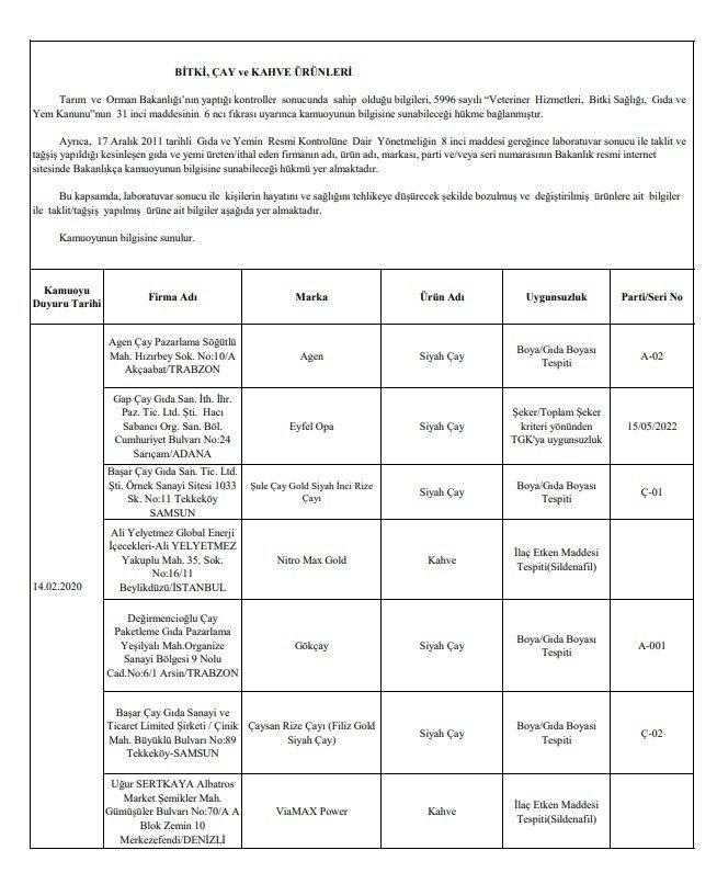 Tarım ve Orman Bakanlığı hileli ürünleri ifşa etti! İşte o liste