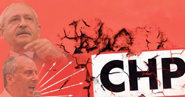 Çok bilinmeyenli CHP