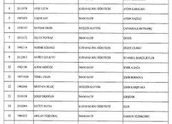 24 Aralık 2017 KHK ile görevi iade edilenlerin listesi