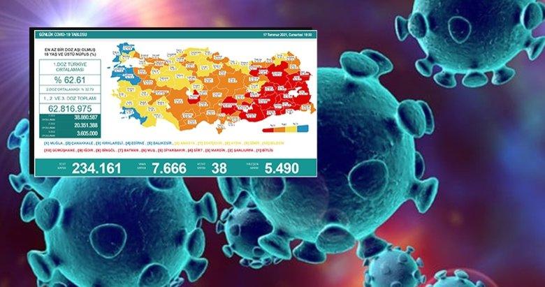 Türkiye'nin 17 Temmuz 2021 gününe ait koronavirüs tablosu açıklandı