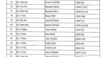 Son KHK ile rütbeleri alınan isimler