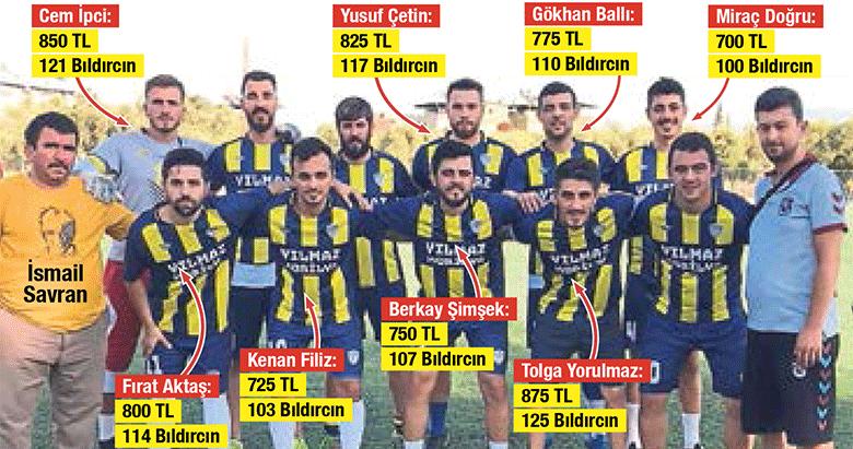 Bin bıldırcına 9 futbolcu aldılar