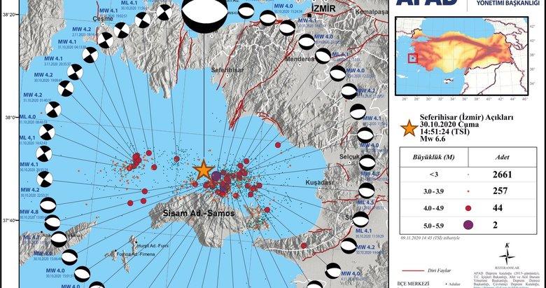 AFAD açıkladı: İzmir'de 46 artçı deprem oldu