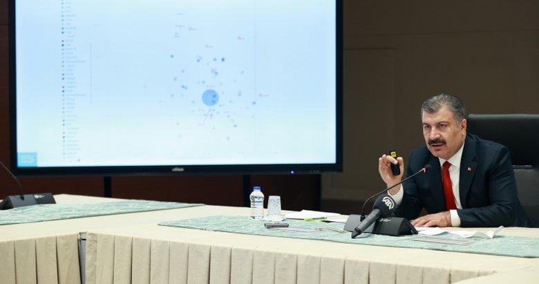 Son dakika: Koronavirüs vaka sayıları açıklandı! 16 Ocak koronavirüs tablosu