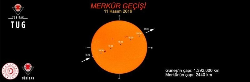 Merkür Güneş ile Dünya'nın arasından geçecek! Gözler pazartesi gününde....