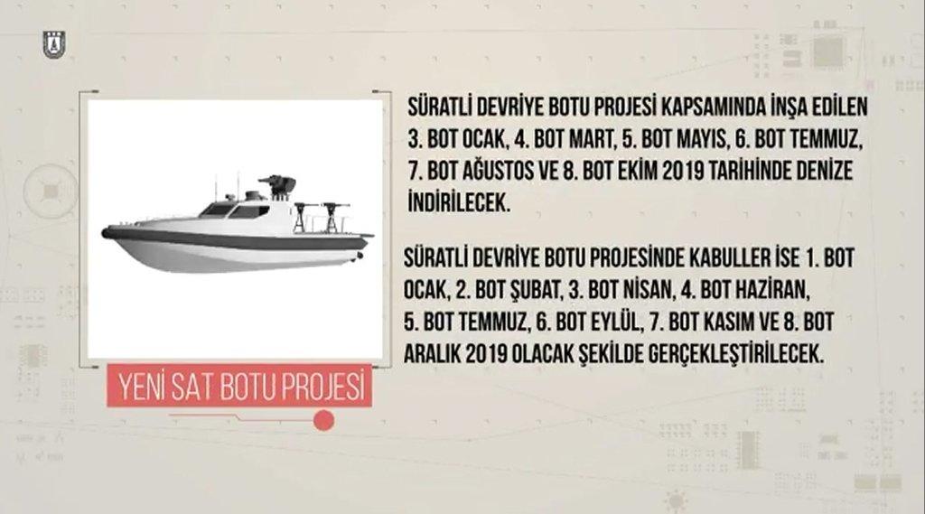 Türkiyenin 2019 yılı deniz sistemleri hedefleri