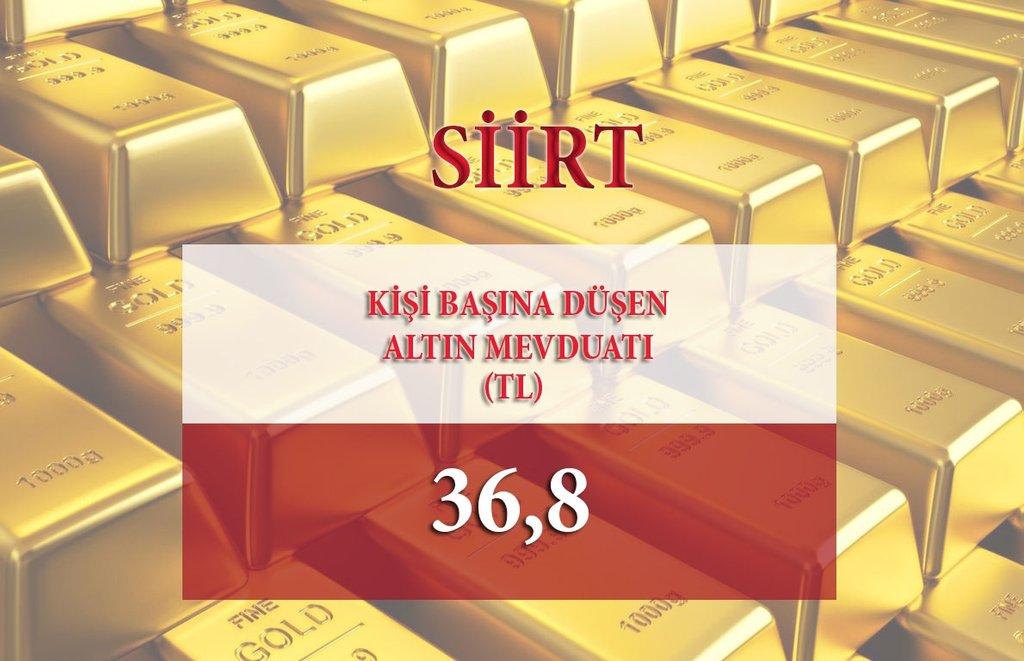 Türkiyede altın en çok hangi şehirde var?