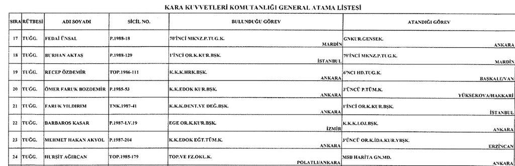 22 Ağustos komutan atamaları isim listesi! General ve amiral atamaları Resmi Gazete'de yayımlandı